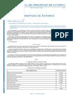 Normativa pesca continental Asturias 2016