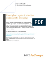 Prophylaxis Against Infective Endocarditis Prophylaxis Against Infective Endocarditis Overview