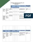 Pelan Strategik Program J-QAF 2015-2017