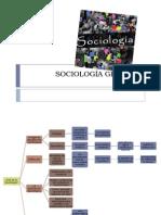 Mapas Conceptuales Sociologia General