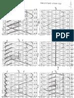 PD3 ktrl (karga erresistiboa)