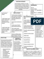 Proyectos Auditoria en sistemas