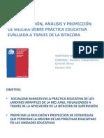 Md Avances Bitacora supervision 2015