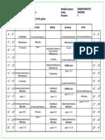 Gradjevina raspored