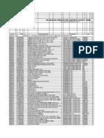 Lista Ordenes de Compra Detalle Report 2