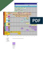 Mapa Electronica