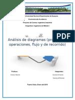Trabajo de Diagramas de Proceso