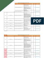 Programación Capacitaciones POSITIVA Bogota 2015