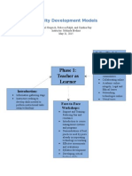 faculty development models