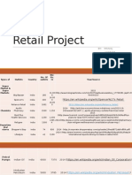 Retail Project..ppt.pptx