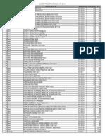 pricelist2014-15