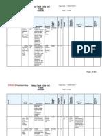Fusion FSM Setup Task Lists