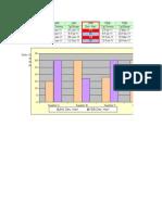Chart Keinginan Bu Tin (V1)
