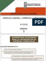 Diapositivas - Derecho Comercial