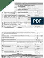 TABLA DE PROPIEDADES FISICAS AGUA GAS PETROLEO.docx