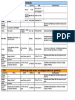 Libros 2015-2016 2º ESO