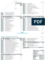 WEDG Scorecard
