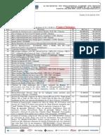 MEDLAB - BAUMER - KTK - FANEM - C.C. - JOACY.pdf