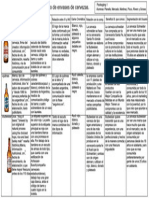 Analisis Cervezas