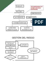 Gestión Del Riesgo (1)