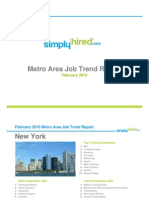 SH_MetroArea Job Trend Report_Feb2010