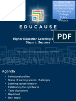 Higher Education Learning Spaces