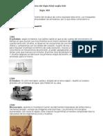 Inventos y Descubrimientos Del Siglo XVIal Soglio XVII