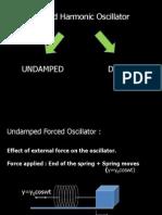 Forced Harmonic Oscillators Lecture