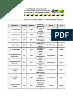 2013 Janeiro Pontos de Radares
