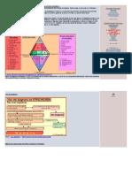 Explicación triángulo Streckeisen