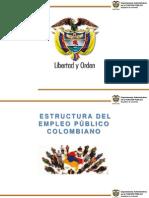 Estructura del empleo publico colombiano