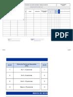 Indice de Peligros Evaluacion de Riesgos y Medidas de Control (Iperc)