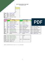 Pnp Key Post Directory