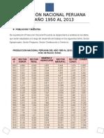 Produccion Nacional Peruana Del Año 1950 Al 2013
