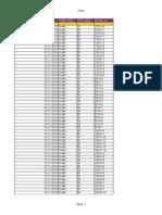 CPU_Usage-RSRAN-RNC-day-PM_11760-2015_10_21-09_18_30__232