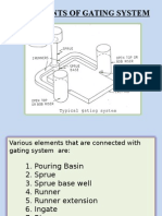 Elements of Gating System