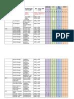 Workplace Skills Plan 2011-2012
