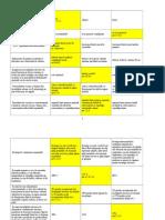 Subiecte Norme Tehnice Anre p2013.Gr Ivdoc