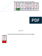 Pin-in-Paste Stencil Design Spreadsheet