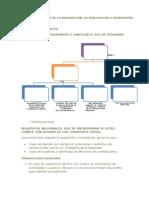Requisitos de La Inscripción, Actualización y Suspensión Del RUC