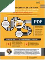 Infografía recurso vs. @AGN sobre expediente de #AyaxSegura