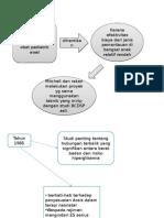 EPID 201-202 Diperbaiki