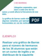 Grafica de Barras