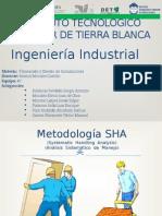 2.6 Metodología SHA