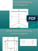 Stresses Due to Bending Shear