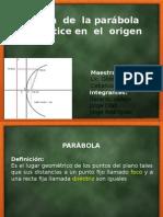 La Parabola Con Vertice en El Origen.