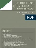 Unidad 7.Antonio Miguel Reche Carricondo