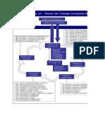 Cobit 4.1 - Presentacion xls - Modulos