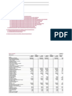 Estadisticas FTA IPP 2015 1