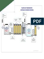 Planta Potabilizadora RO y Filtro Calcite